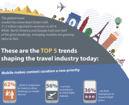 5 digital trends changing travel
