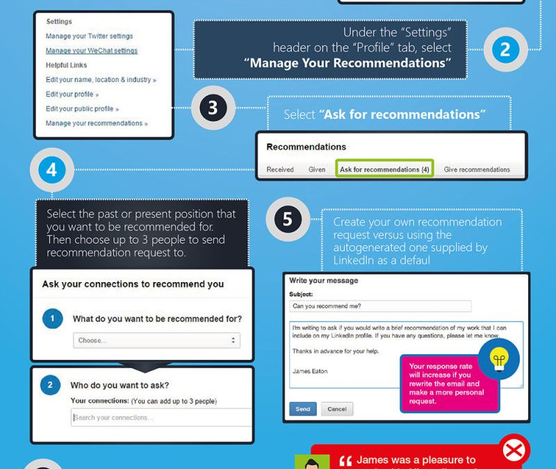 18 Tips to Create Your Perfect LinkedIn Profile Infographic