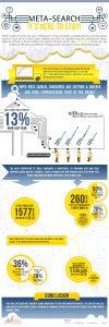 metssearch infographics