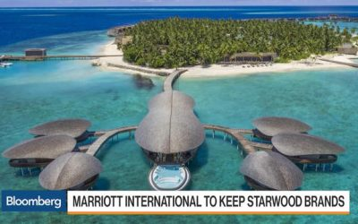 Marriott & Starwood Luxury Brands Travel Personas – Bloomberg