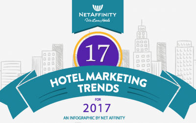 Hotel Marketing Trends 2017 Disrupt Travel