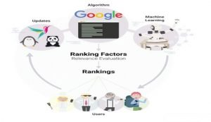 googls rank brain and searchmetrics