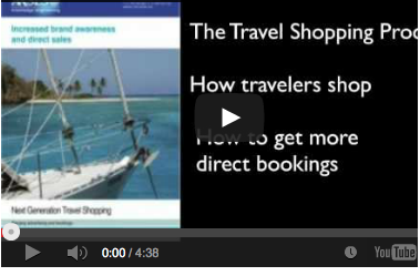 ▶ Tourism Marketing: The TravelShopping Footprint & your Website