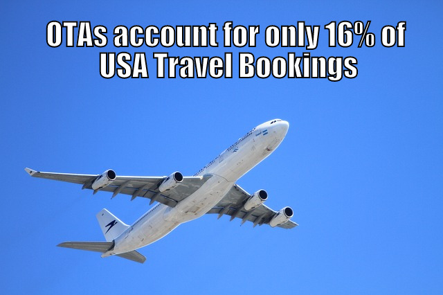 OTA only 16% of USA travel