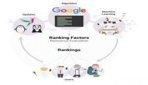 googls rank brain and searchmetrics
